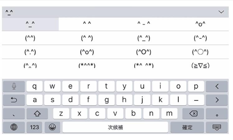 Romaji Emoji