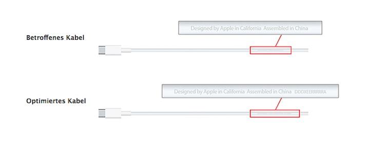 USB C Kabel Problem