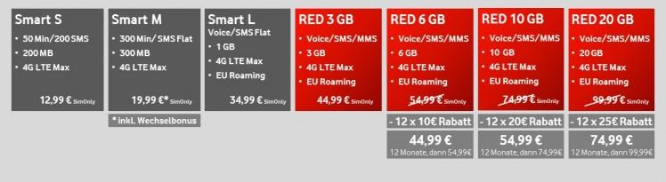 Vodafone neu