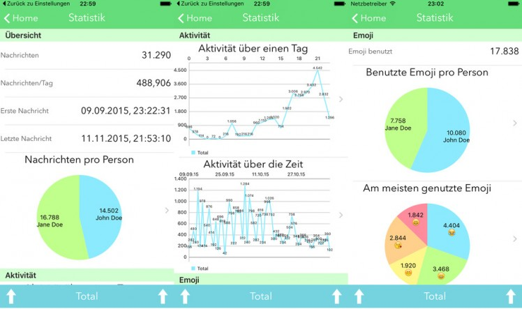 Statistik fuer WhatsApp
