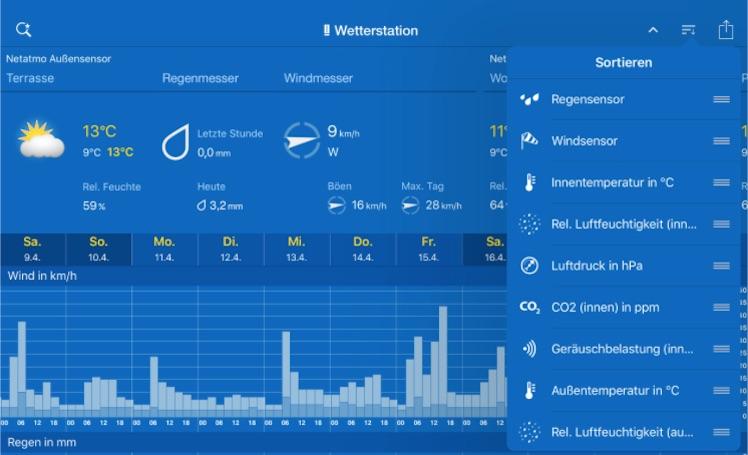 WeatherPro Netatmo neu