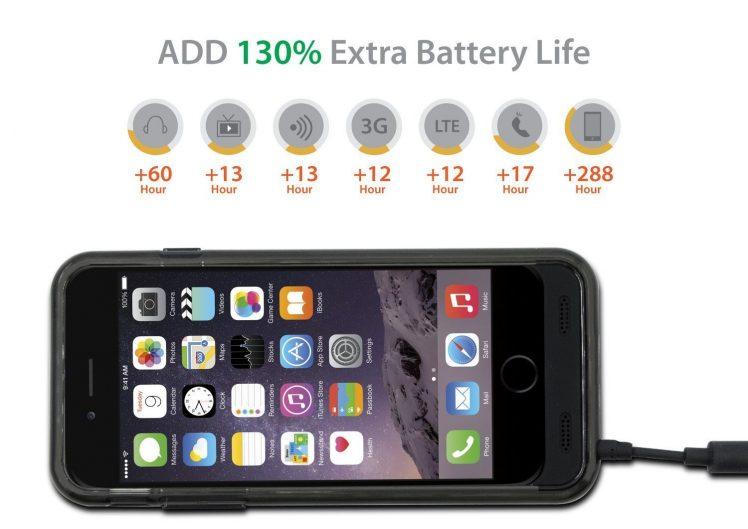 SAVFY iPhone 6 Akku Case