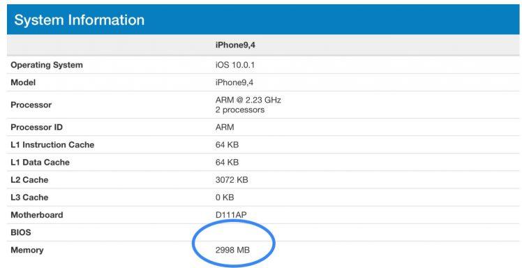 iphone 7 Plus Geekbench RAM