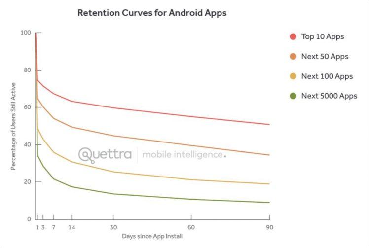 app-statistik