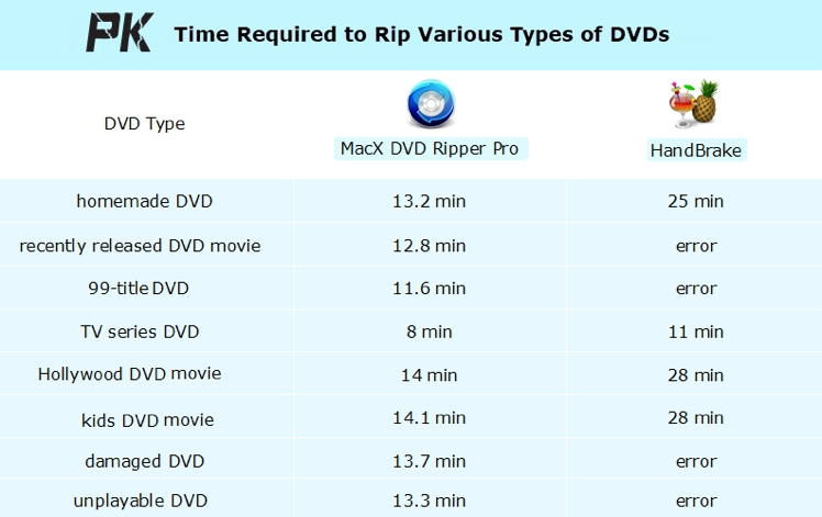 1017881 Guides Convert AVI MPEG WMV MOV To 3GP 3G2 MP4 MP3 besides Ac3 Vs Aac Handbrake Download furthermore How Rip Your Dvd Collection For Free With Freemake 3497101 likewise Serial Para Activar Avs4you Video as well Cailynclymore wordpress. on to encode your audio one of these formats