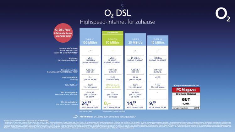 O2 streicht die Datendrossel und 50 Mbit/s statt 16 Mbit/s