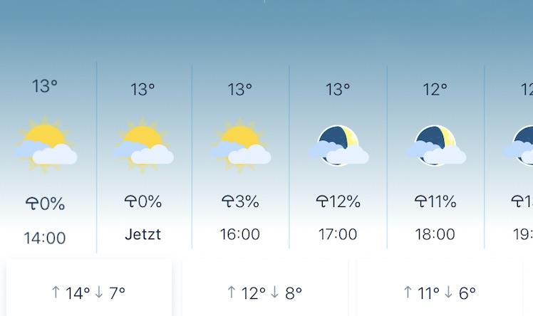 Ärger um Abo-Modell bei Weather Pro,  großes Update für Carrot Weather | iTopnews