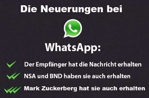 WhatsApp Spott Facebook