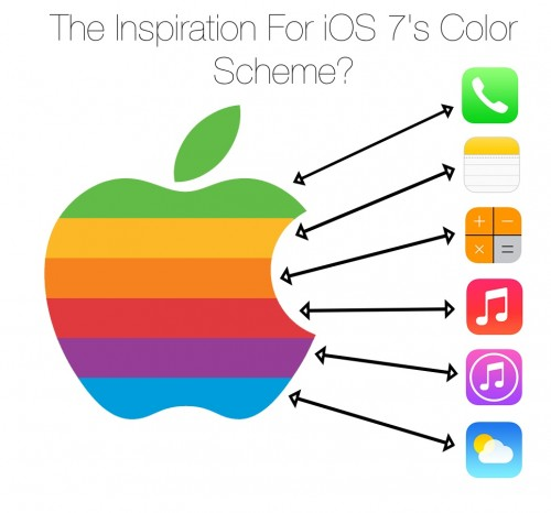 iOS 7 Farben 2