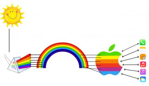 iOS 7 Farben