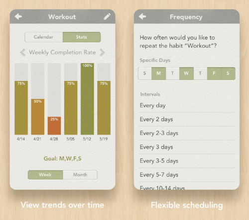 Habit List Screen2