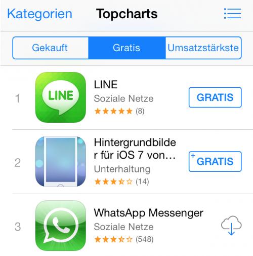 Charts Line vor WhatsApp