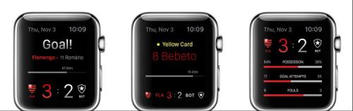 App Watch Sportergebnis