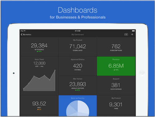 Numerics Dashboard