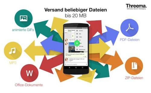 Threema Versand 20 mb